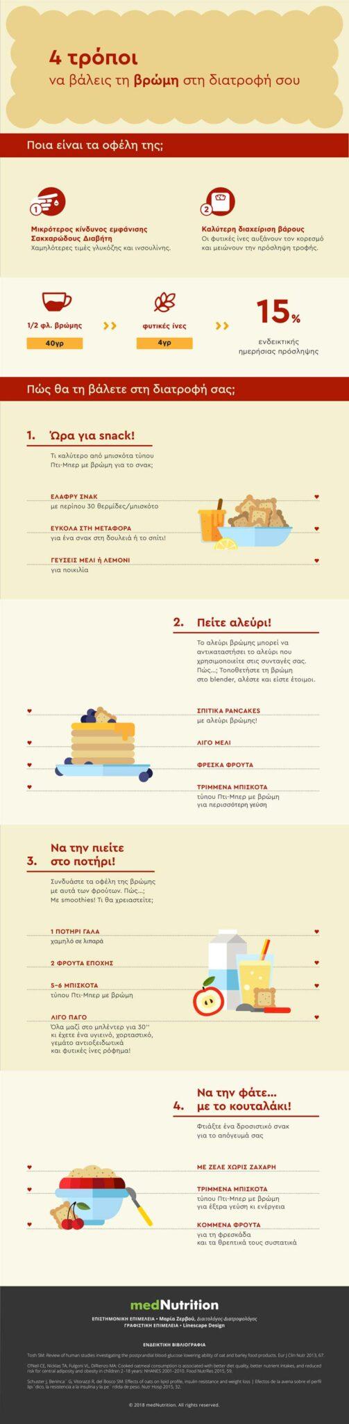 Infographic petitberre low