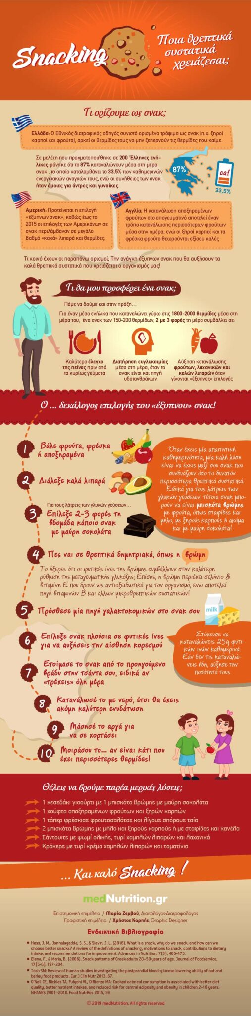 infographic snacking 800px