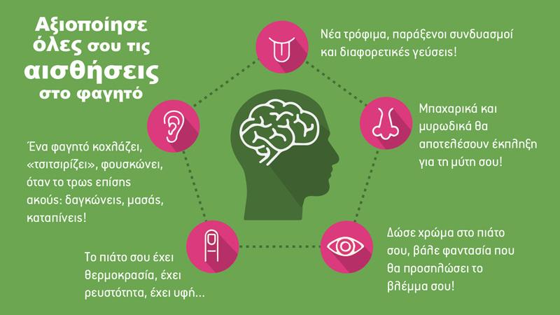 mini infographic psixagogiko fagito
